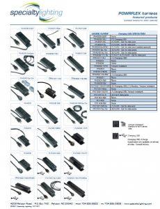 <i>POWRFLEX harness</i> Featured Products
